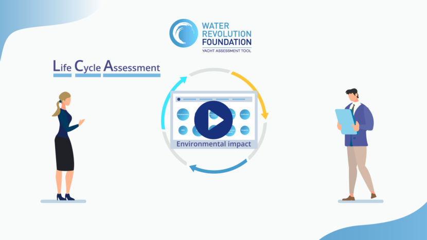 Life Cycle Assessment animation